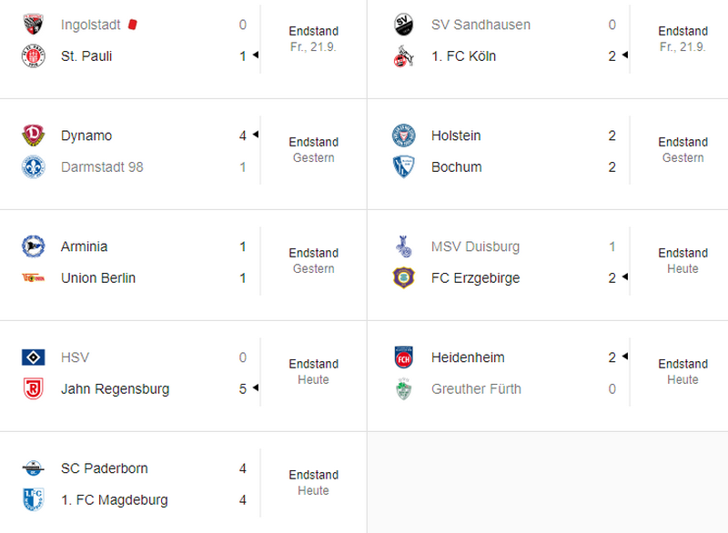 Ergebnisse Der 2 Fussball Bundesliga Magdeburger News